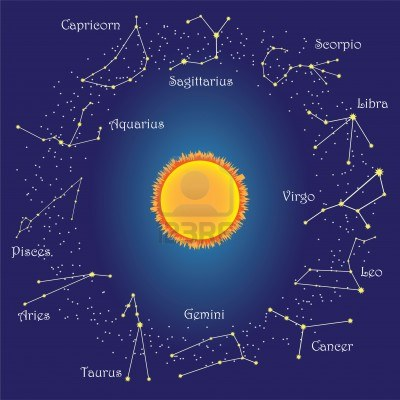10286309-circle-with-zodiac-constellations-around-sun-on-the-sky